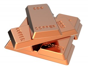 copper Futures options trading broker online