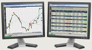 Futures Charts Online Realtime Futures Charts