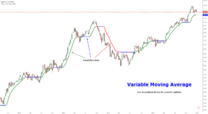 Moving Average (variable)